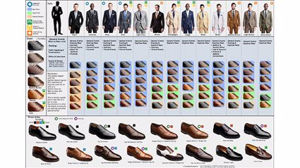 One For The Boys: How To Find The Right Clothes And Shoes For Any Occasion