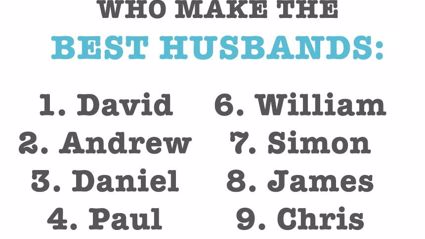 So Which Men Make the Best Husbands