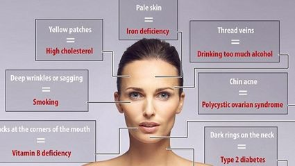 What your face says about your health