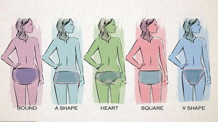 There are five types of bums in the world – which one do you have?