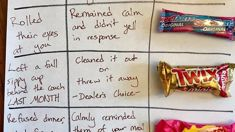 Mum shares her hilarious reward chart that every parent should use