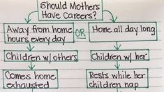 Controversial mother's 'horrible chart' causes outrage online